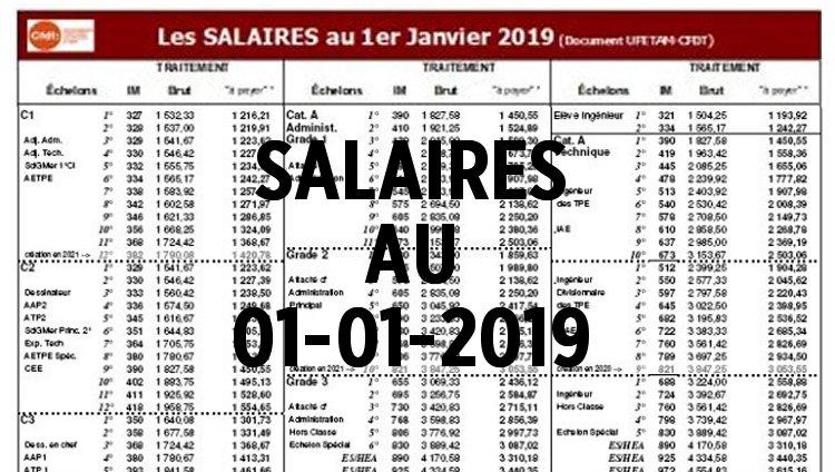 Grilles Des Salaires Au 1er Janvier 2019 Cfdt Ufetam